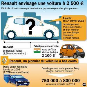 renault_envisage_une_voiture_a_11846_hd.jpg